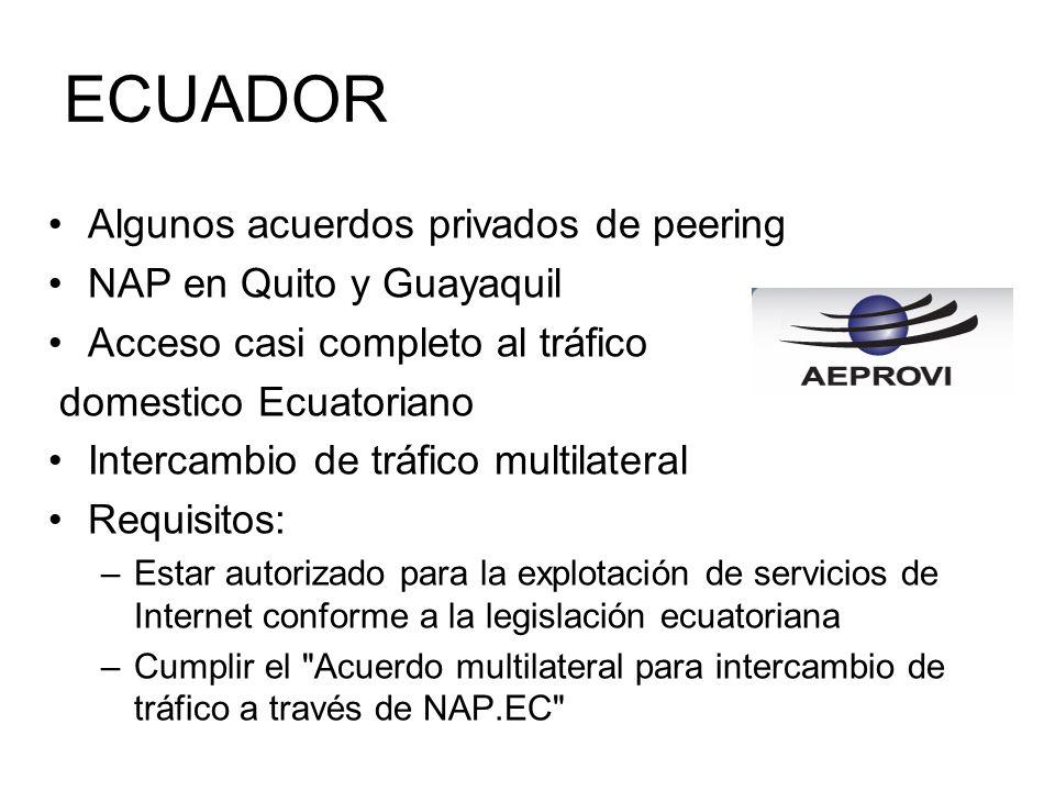 ECUADOR Algunos acuerdos privados de peering NAP en Quito y Guayaquil Acceso casi completo al tráfico domestico Ecuatoriano Intercambio de tráfico mul