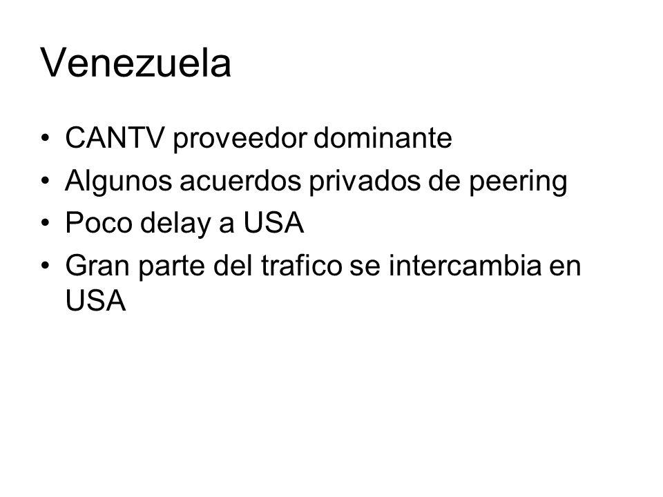 Venezuela CANTV proveedor dominante Algunos acuerdos privados de peering Poco delay a USA Gran parte del trafico se intercambia en USA