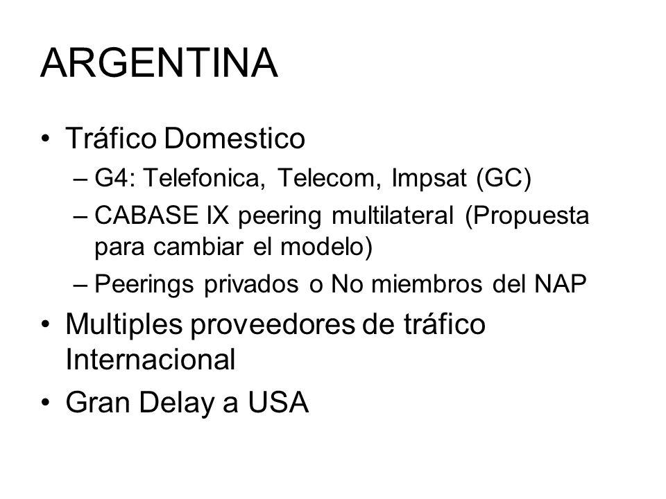 ARGENTINA Tráfico Domestico –G4: Telefonica, Telecom, Impsat (GC) –CABASE IX peering multilateral (Propuesta para cambiar el modelo) –Peerings privado
