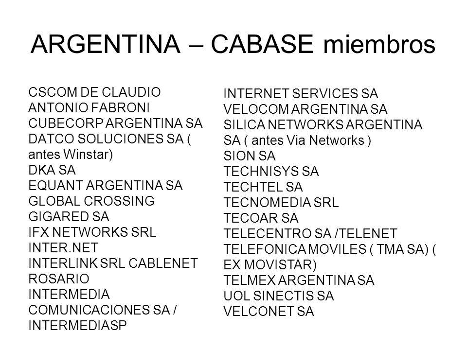 CSCOM DE CLAUDIO ANTONIO FABRONI CUBECORP ARGENTINA SA DATCO SOLUCIONES SA ( antes Winstar) DKA SA EQUANT ARGENTINA SA GLOBAL CROSSING GIGARED SA IFX