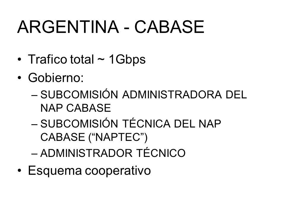 ARGENTINA - CABASE Trafico total ~ 1Gbps Gobierno: –SUBCOMISIÓN ADMINISTRADORA DEL NAP CABASE –SUBCOMISIÓN TÉCNICA DEL NAP CABASE (NAPTEC) –ADMINISTRA