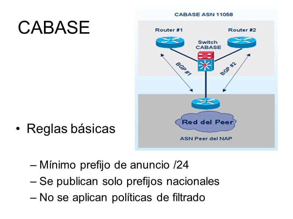 CABASE Reglas básicas –Mínimo prefijo de anuncio /24 –Se publican solo prefijos nacionales –No se aplican políticas de filtrado
