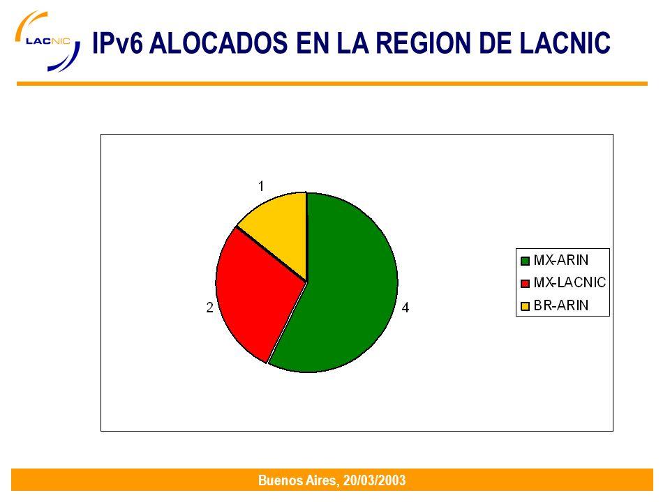 Buenos Aires, 20/03/2003 IPv6 ALOCADOS EN LA REGION DE LACNIC