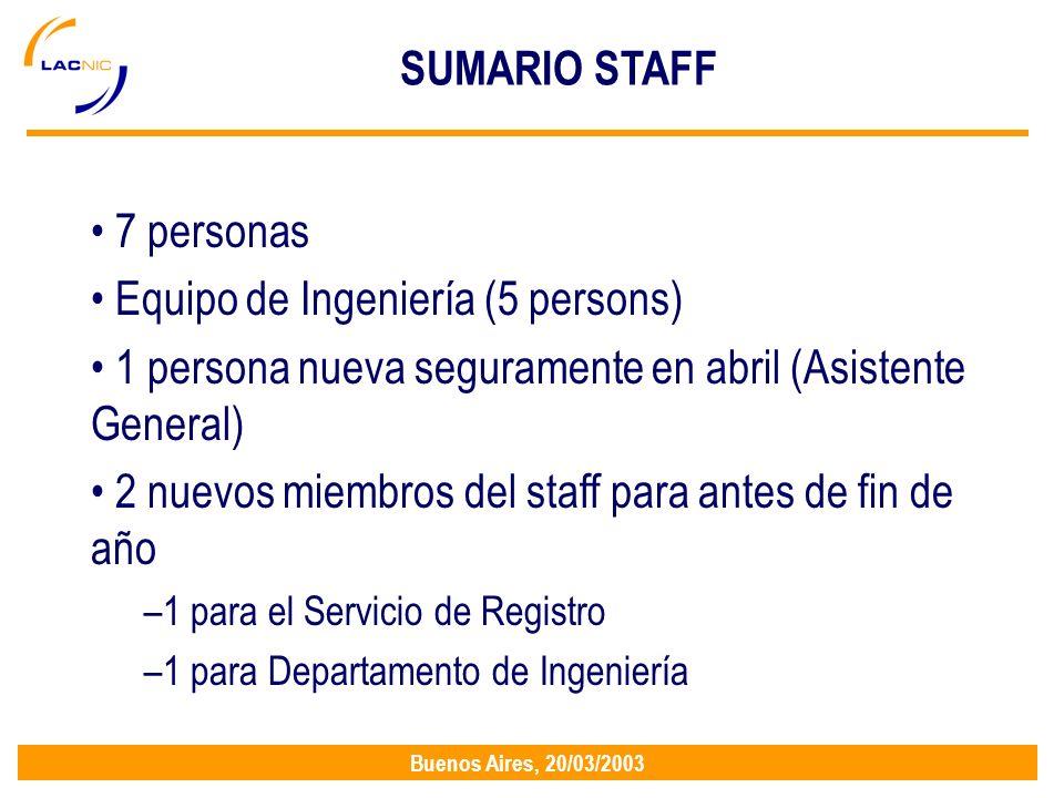 Buenos Aires, 20/03/2003 SUMARIO STAFF 7 personas Equipo de Ingeniería (5 persons) 1 persona nueva seguramente en abril (Asistente General) 2 nuevos miembros del staff para antes de fin de año –1 para el Servicio de Registro –1 para Departamento de Ingeniería
