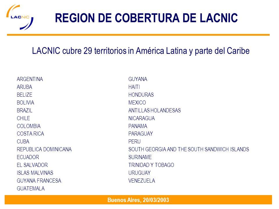 Buenos Aires, 20/03/2003 REGION DE COBERTURA DE LACNIC ARGENTINAGUYANA ARUBA HAITI BELIZE HONDURAS BOLIVIA MEXICO BRAZIL ANTILLAS HOLANDESAS CHILE NICARAGUA COLOMBIA PANAMA COSTA RICA PARAGUAY CUBA PERU REPUBLICA DOMINICANASOUTH GEORGIA AND THE SOUTH SANDWICH ISLANDS ECUADOR SURINAME EL SALVADOR TRINIDAD Y TOBAGO ISLAS MALVINAS URUGUAY GUYANA FRANCESA VENEZUELA GUATEMALA LACNIC cubre 29 territorios in América Latina y parte del Caribe