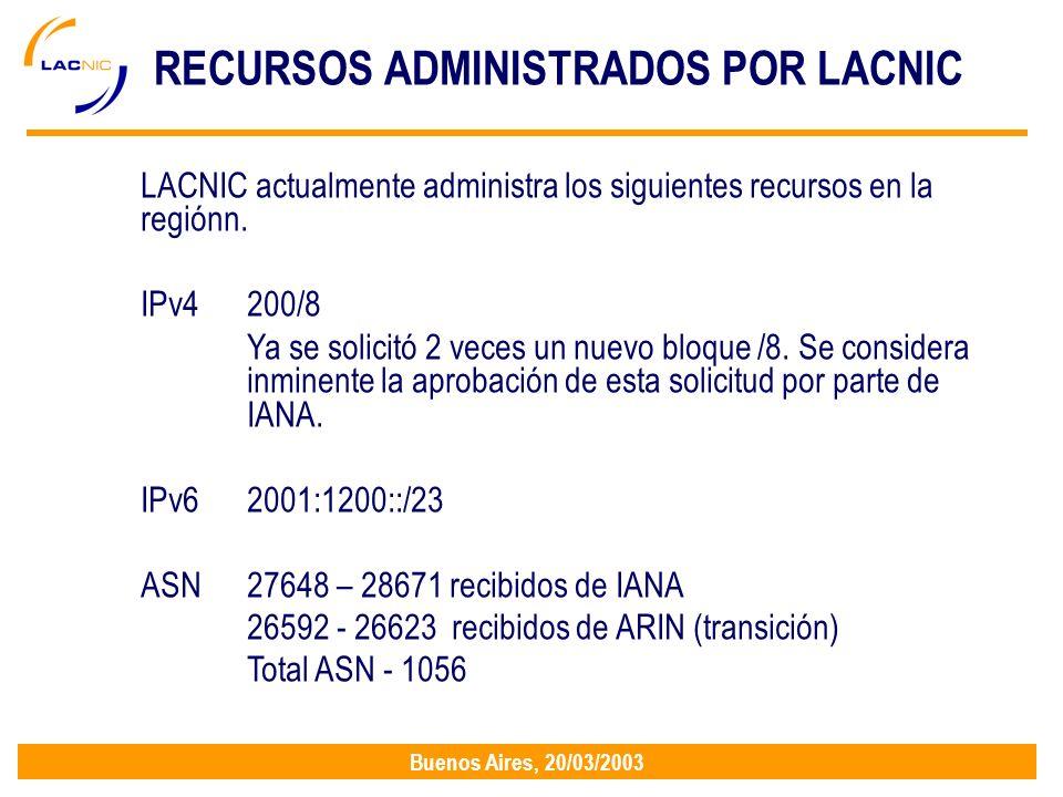 Buenos Aires, 20/03/2003 RECURSOS ADMINISTRADOS POR LACNIC LACNIC actualmente administra los siguientes recursos en la regiónn.