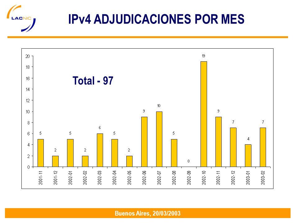 Buenos Aires, 20/03/2003 IPv4 ADJUDICACIONES POR MES Total - 97