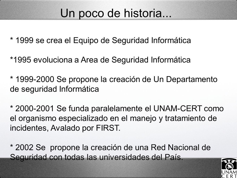 Un poco de historia... * 1999 se crea el Equipo de Seguridad Informática *1995 evoluciona a Area de Seguridad Informática * 1999-2000 Se propone la cr