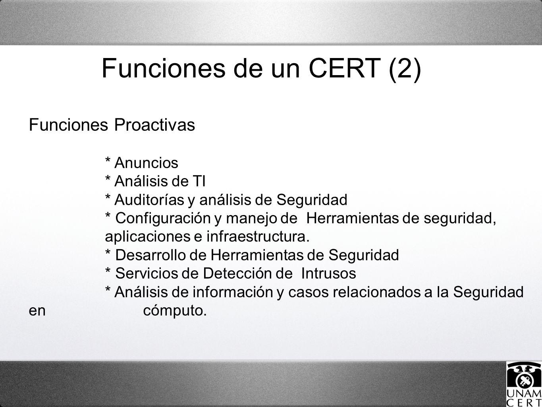 Funciones Proactivas * Anuncios * Análisis de TI * Auditorías y análisis de Seguridad * Configuración y manejo de Herramientas de seguridad, aplicacio