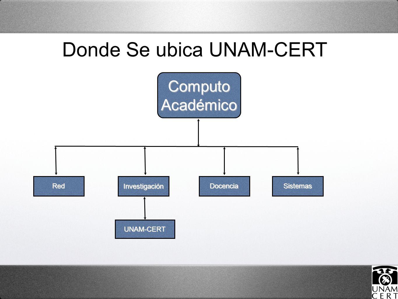 Donde Se ubica UNAM-CERT Computo Académico UNAM-CERT Investigación Red Gobierno DocenciaSistemas