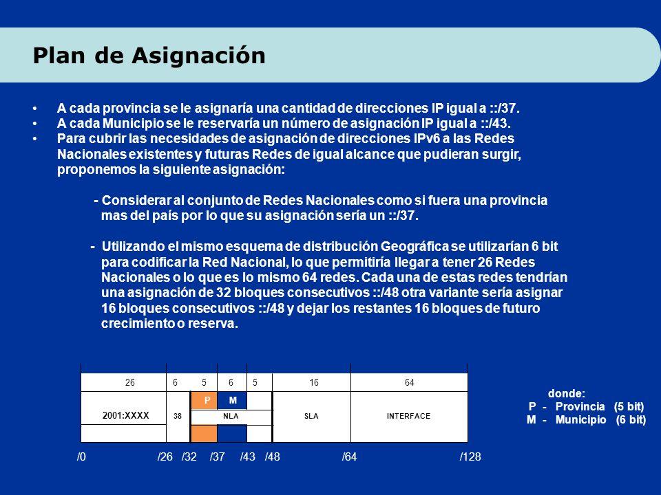 38 2001:XXXX 6 26 INTERFACESLA NLA M P 64 16 5 6 5 /0 /26 /32 /37 /43 /48 /64 /128 donde: P - Provincia (5 bit) M - Municipio (6 bit) A cada provincia