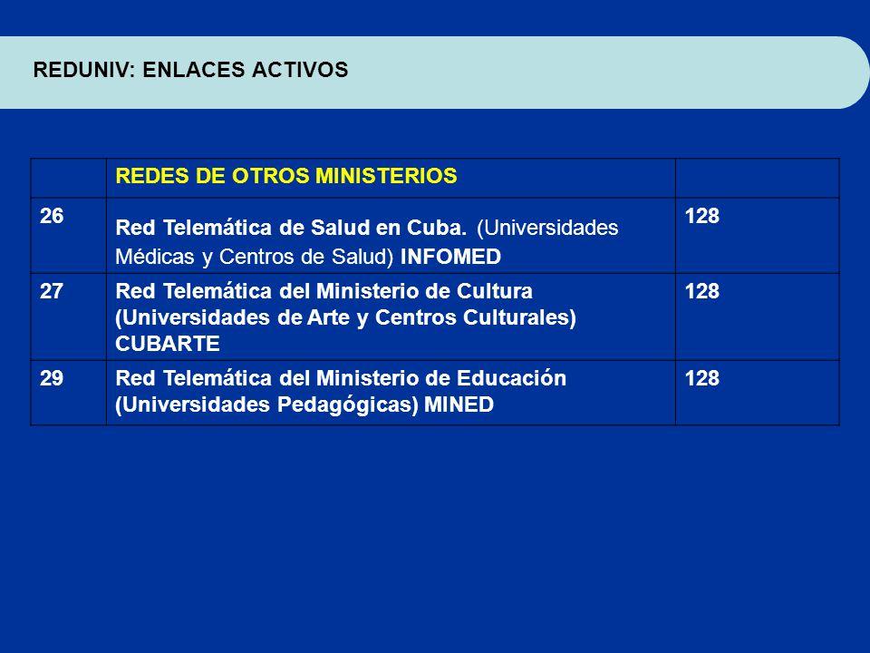 REDES DE OTROS MINISTERIOS 26 Red Telemática de Salud en Cuba. (Universidades Médicas y Centros de Salud) INFOMED 128 27Red Telemática del Ministerio