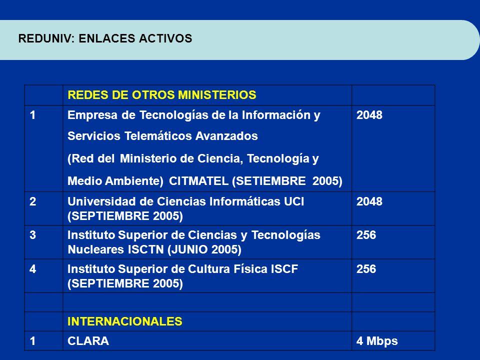 REDES DE OTROS MINISTERIOS 1Empresa de Tecnologías de la Información y Servicios Telemáticos Avanzados (Red del Ministerio de Ciencia, Tecnología y Me