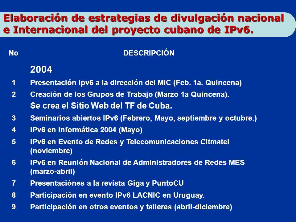 NoDESCRIPCIÓN 2004 1Presentación Ipv6 a la dirección del MIC (Feb. 1a. Quincena) 2Creación de los Grupos de Trabajo (Marzo 1a Quincena). Se crea el Si