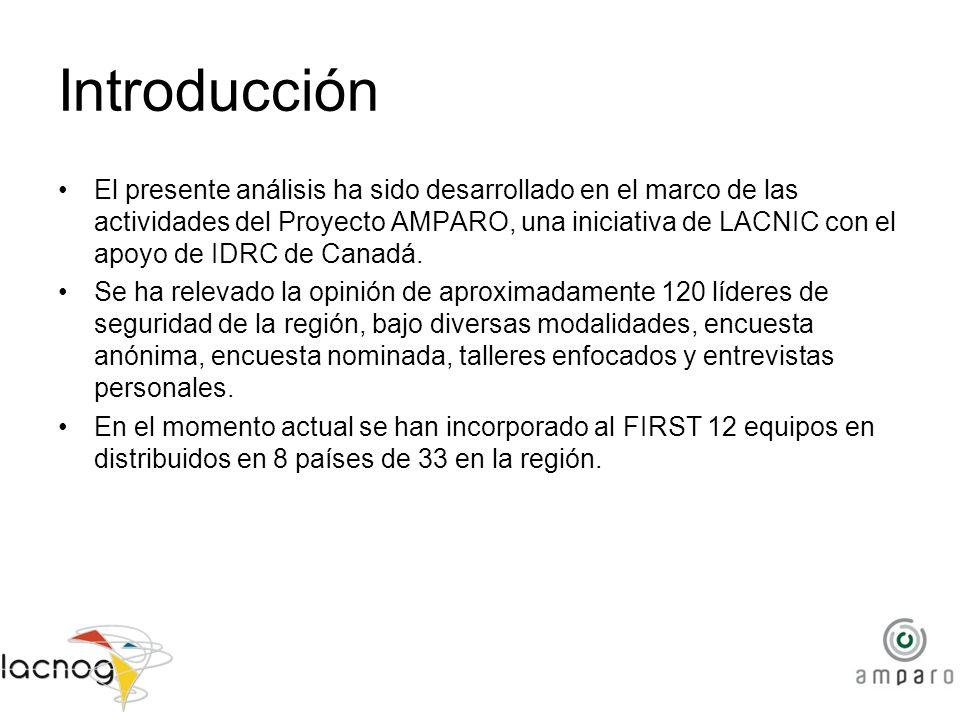 Introducción El presente análisis ha sido desarrollado en el marco de las actividades del Proyecto AMPARO, una iniciativa de LACNIC con el apoyo de ID