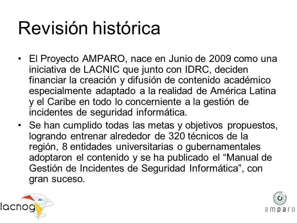 Revisión histórica El Proyecto AMPARO, nace en Junio de 2009 como una iniciativa de LACNIC que junto con IDRC, deciden financiar la creación y difusió