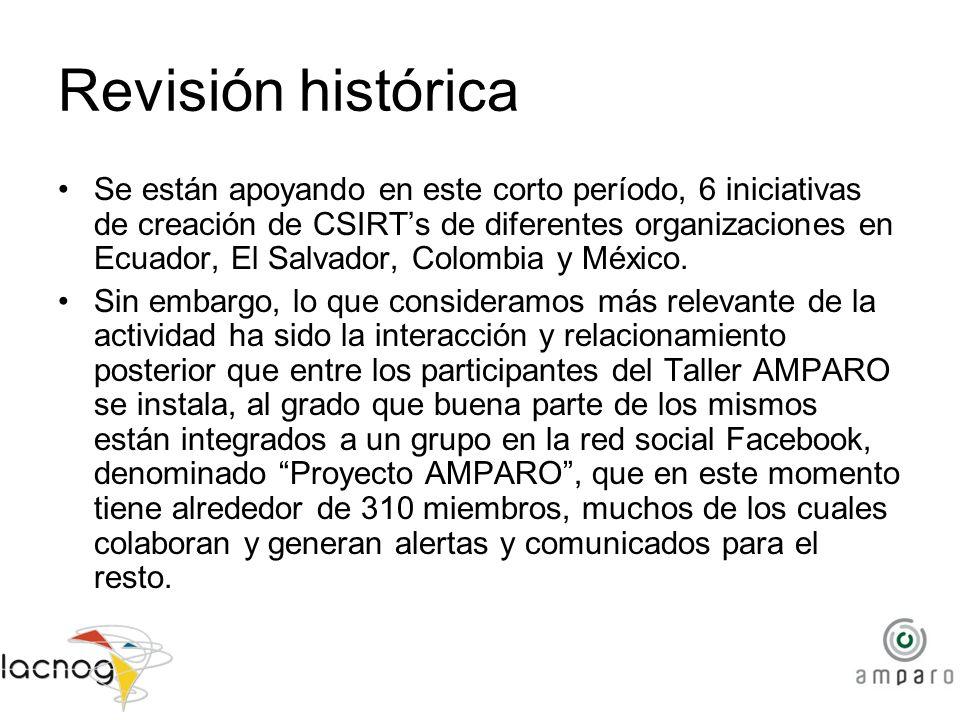 Revisión histórica Se están apoyando en este corto período, 6 iniciativas de creación de CSIRTs de diferentes organizaciones en Ecuador, El Salvador,