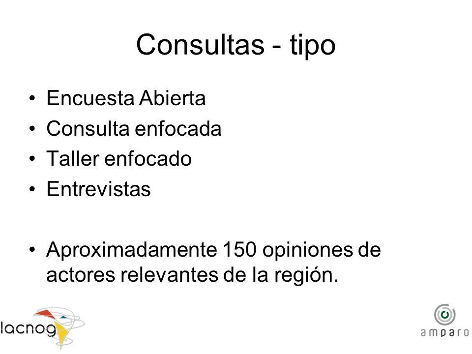 Consultas - tipo Encuesta Abierta Consulta enfocada Taller enfocado Entrevistas Aproximadamente 150 opiniones de actores relevantes de la región.