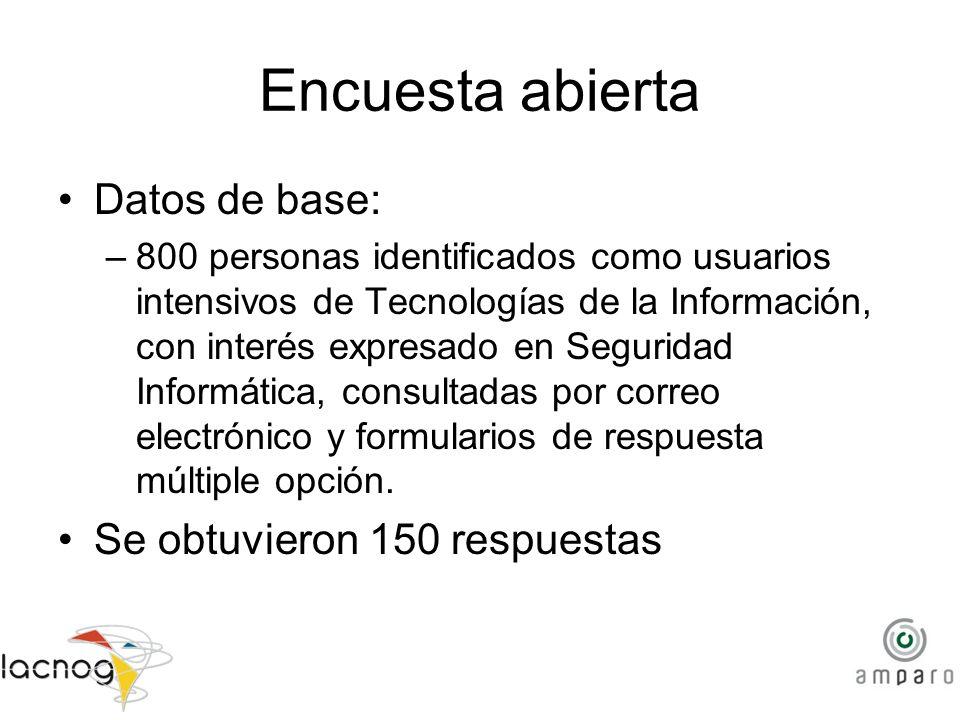 Encuesta abierta Datos de base: –800 personas identificados como usuarios intensivos de Tecnologías de la Información, con interés expresado en Seguri