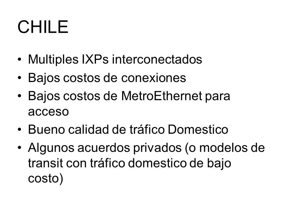 CHILE Multiples IXPs interconectados Bajos costos de conexiones Bajos costos de MetroEthernet para acceso Bueno calidad de tráfico Domestico Algunos a