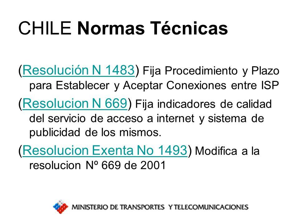 CHILE Normas Técnicas (Resolución N 1483) Fija Procedimiento y Plazo para Establecer y Aceptar Conexiones entre ISPResolución N 1483 (Resolucion N 669