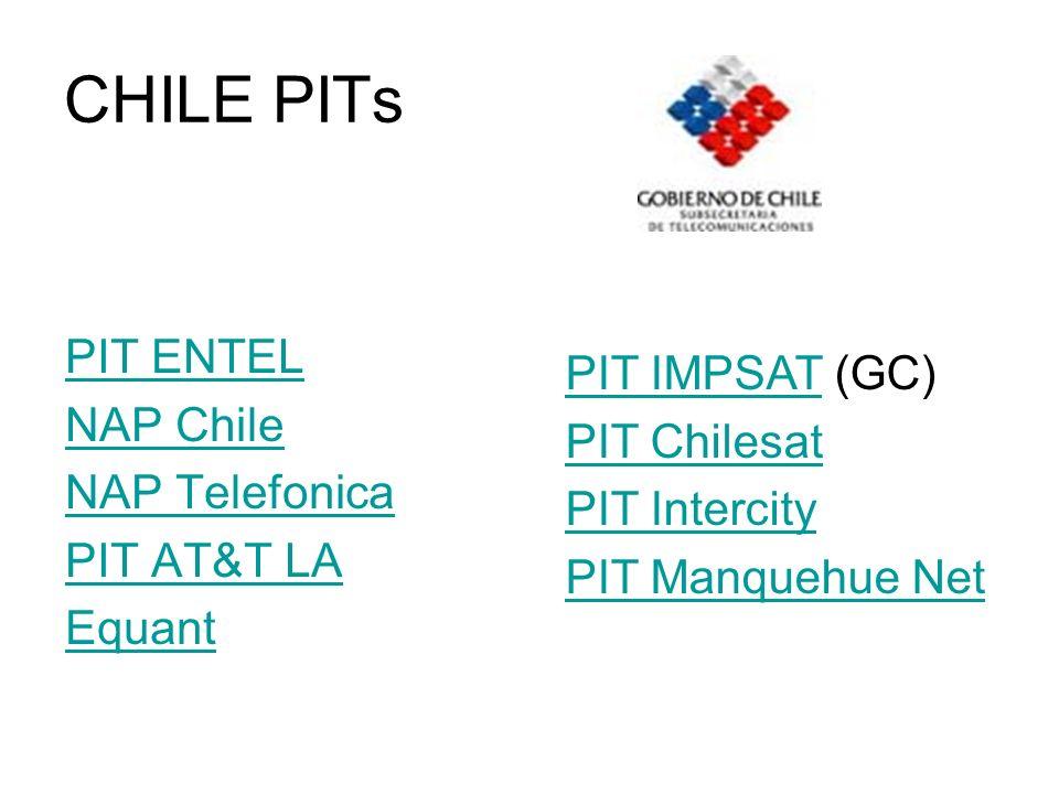 CHILE PITs PIT ENTEL NAP Chile NAP Telefonica PIT AT&T LA Equant PIT IMPSATPIT IMPSAT (GC) PIT Chilesat PIT Intercity PIT Manquehue Net