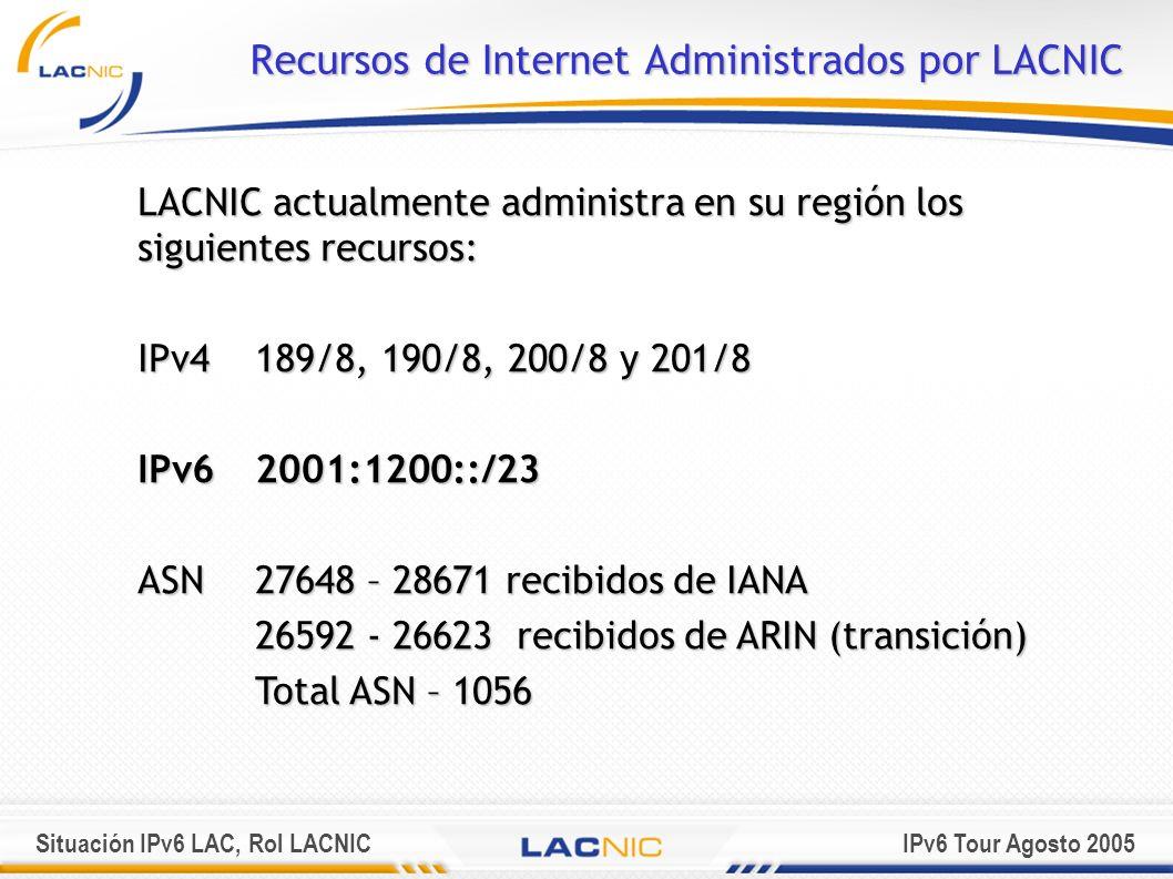Situación IPv6 LAC, Rol LACNICIPv6 Tour Agosto 2005 Recursos de Internet Administrados por LACNIC LACNIC actualmente administra en su región los sigui