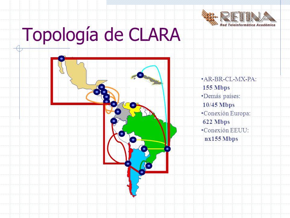 Topología de CLARA AR-BR-CL-MX-PA: 155 Mbps Demás países: 10/45 Mbps Conexión Europa: 622 Mbps Conexión EEUU: nx155 Mbps