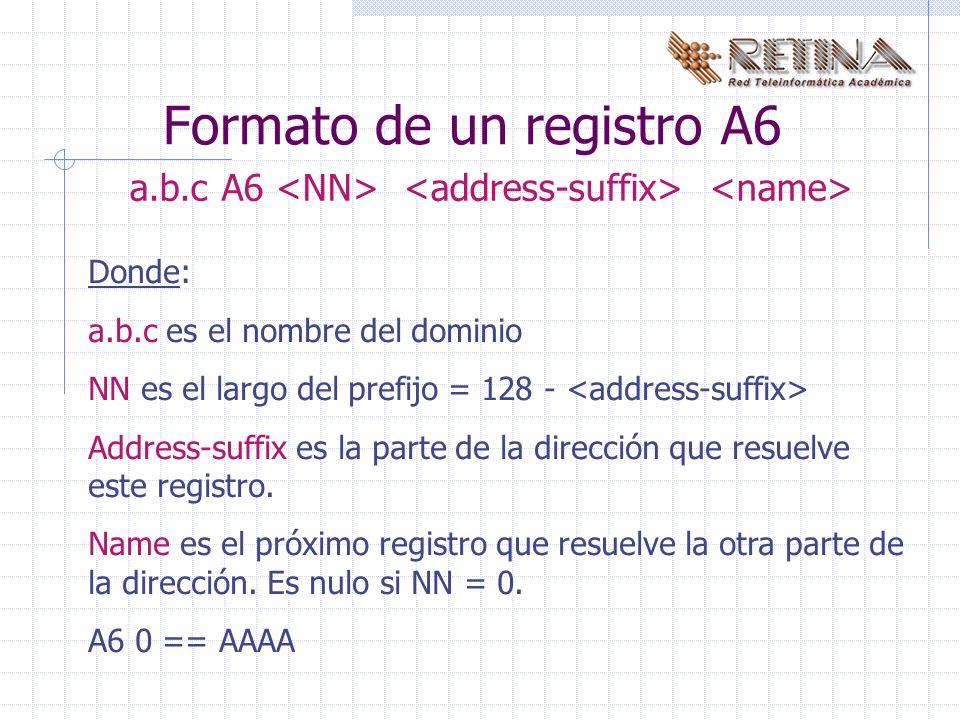 Formato de un registro A6 a.b.c A6 Donde: a.b.c es el nombre del dominio NN es el largo del prefijo = 128 - Address-suffix es la parte de la dirección que resuelve este registro.