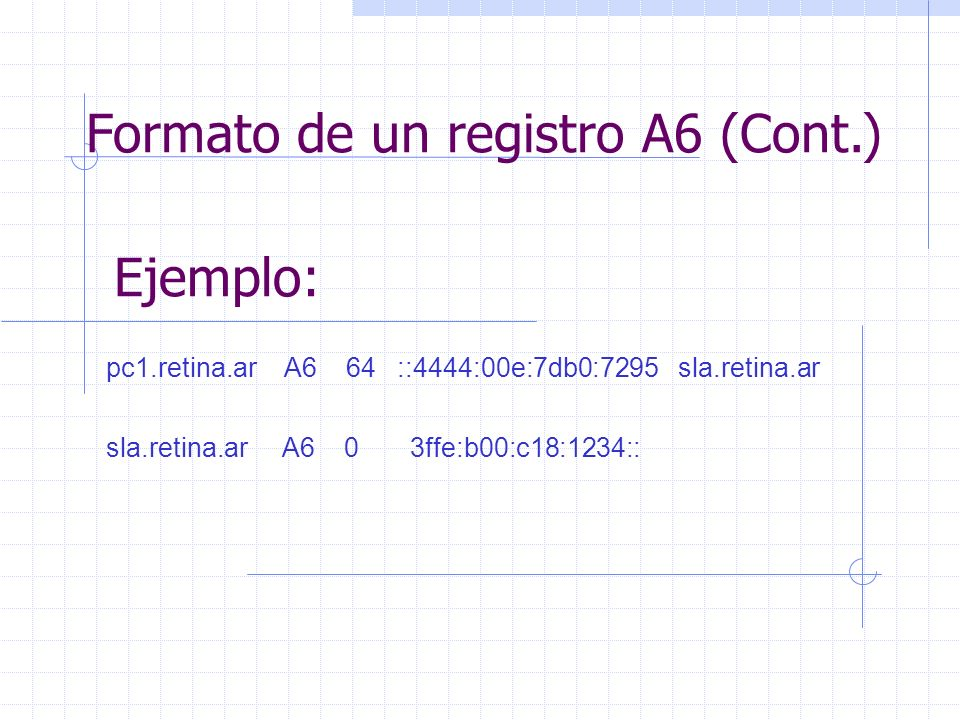 Ejemplo: pc1.retina.ar A6 64 ::4444:00e:7db0:7295 sla.retina.ar sla.retina.ar A6 0 3ffe:b00:c18:1234:: Formato de un registro A6 (Cont.)