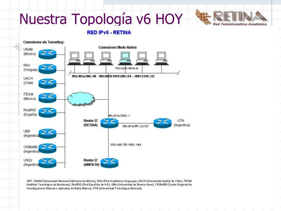 Nuestra Topología v6 HOY