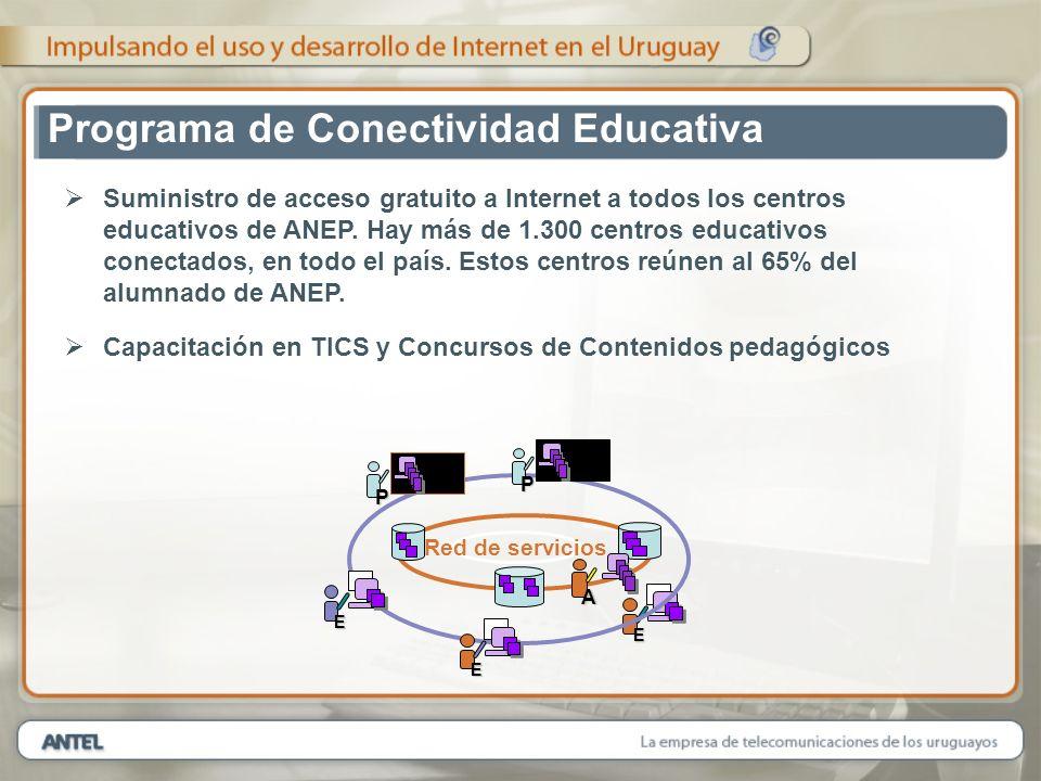 Suministro de acceso gratuito a Internet a todos los centros educativos de ANEP.