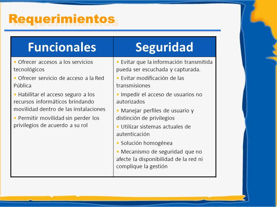 FuncionalesSeguridad Ofrecer accesos a los servicios tecnológicos Ofrecer servicio de acceso a la Red Pública Habilitar el acceso seguro a los recurso