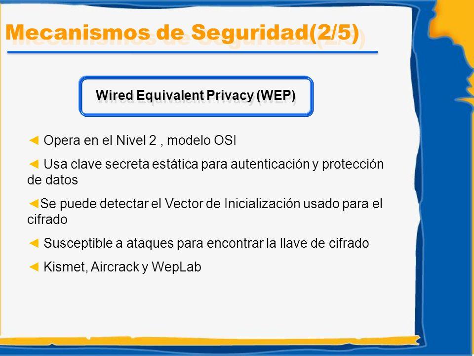 Opera en el Nivel 2, modelo OSI Usa clave secreta estática para autenticación y protección de datos Se puede detectar el Vector de Inicialización usad