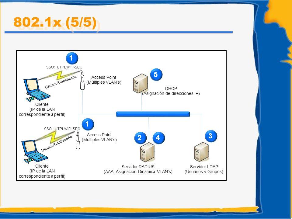 Usuario/Contraseña SSO: UTPLWIFI-SEC Cliente (IP de la LAN correspondiente a perfil) Cliente (IP de la LAN correspondiente a perfil) Usuario/Contraseñ