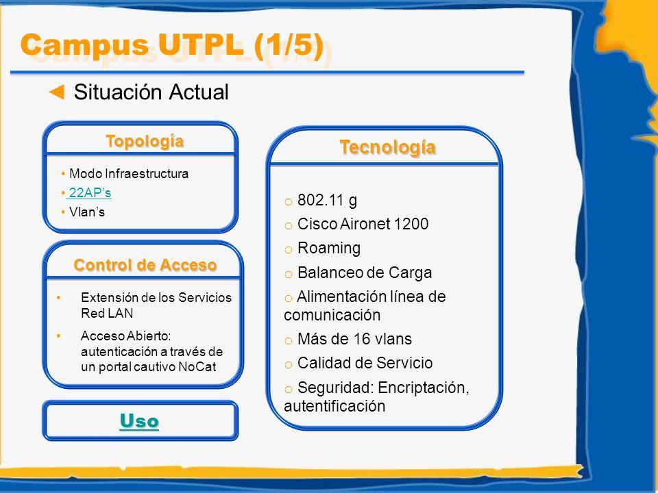 Campus UTPL (1/5) Control de Acceso Extensión de los Servicios Red LAN Acceso Abierto: autenticación a través de un portal cautivo NoCat Topología Mod