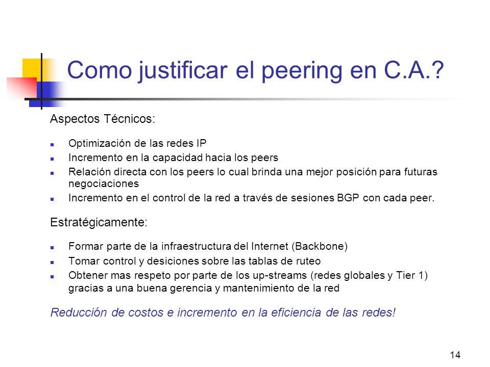 14 Como justificar el peering en C.A.? Aspectos Técnicos: Optimización de las redes IP Incremento en la capacidad hacia los peers Relación directa con