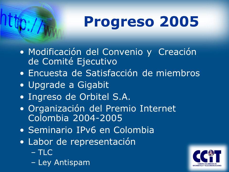 Progreso 2005 Modificación del Convenio y Creación de Comité Ejecutivo Encuesta de Satisfacción de miembros Upgrade a Gigabit Ingreso de Orbitel S.A.