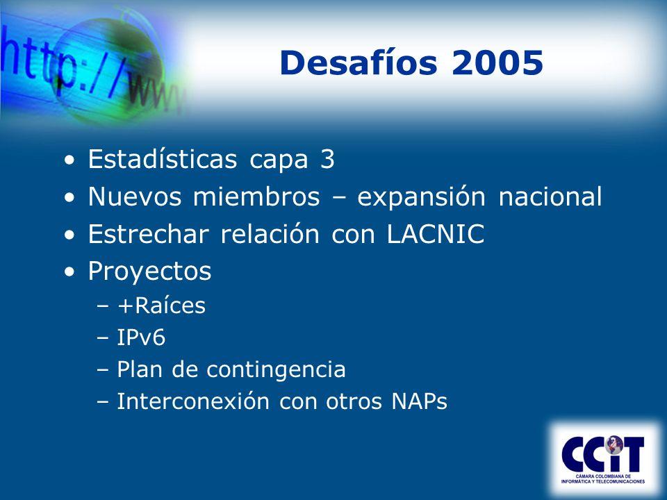 Desafíos 2005 Estadísticas capa 3 Nuevos miembros – expansión nacional Estrechar relación con LACNIC Proyectos –+Raíces –IPv6 –Plan de contingencia –Interconexión con otros NAPs