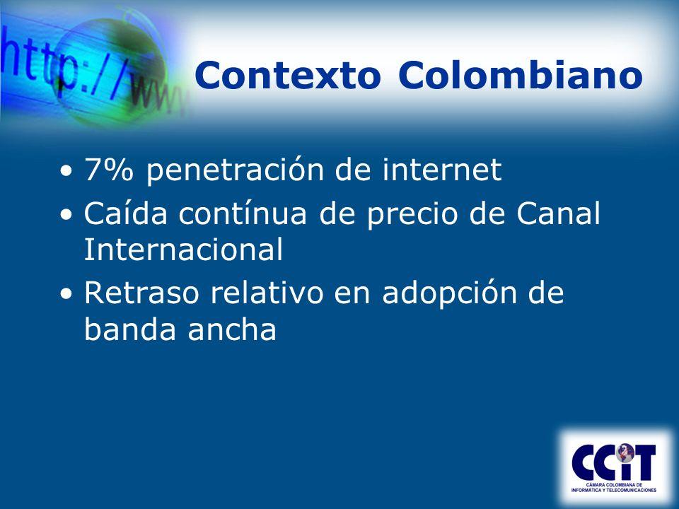 Contexto Colombiano 7% penetración de internet Caída contínua de precio de Canal Internacional Retraso relativo en adopción de banda ancha