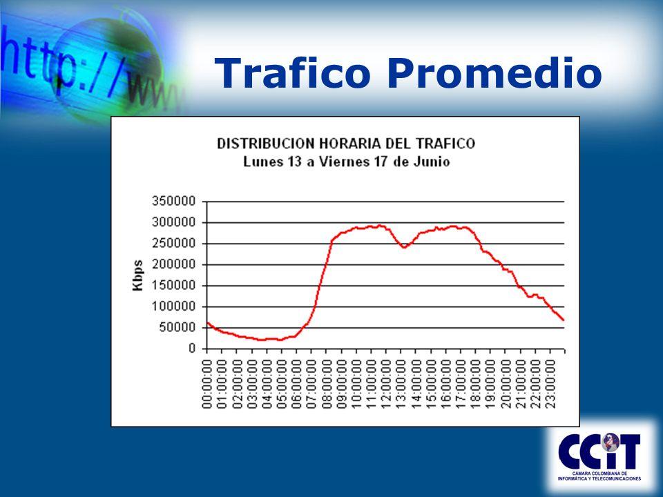 Picos de tráfico