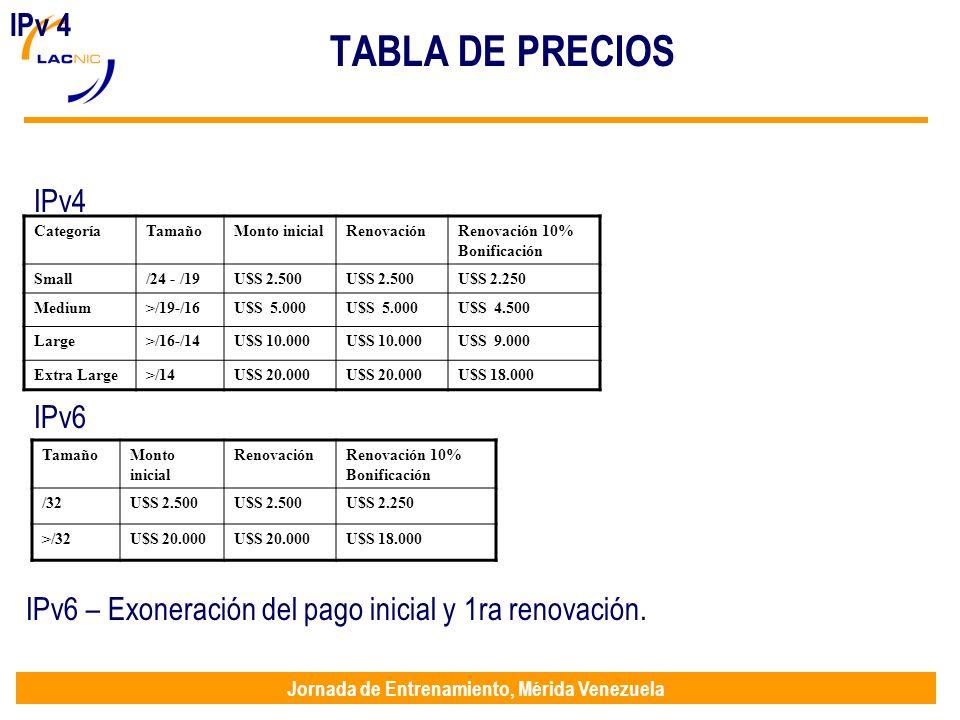 Jornada de Entrenamiento, Mérida Venezuela TABLA DE PRECIOS IPv 4 IPv6 IPv4 CategoríaTamañoMonto inicialRenovaciónRenovación 10% Bonificación Small/24 - /19U$S 2.500 U$S 2.250 Medium>/19-/16U$S 5.000 U$S 4.500 Large>/16-/14U$S 10.000 U$S 9.000 Extra Large>/14U$S 20.000 U$S 18.000 TamañoMonto inicial RenovaciónRenovación 10% Bonificación /32U$S 2.500 U$S 2.250 >/32U$S 20.000 U$S 18.000 IPv6 – Exoneración del pago inicial y 1ra renovación.