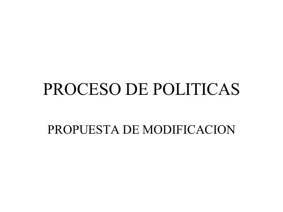 PROCESO DE POLITICAS PROPUESTA DE MODIFICACION