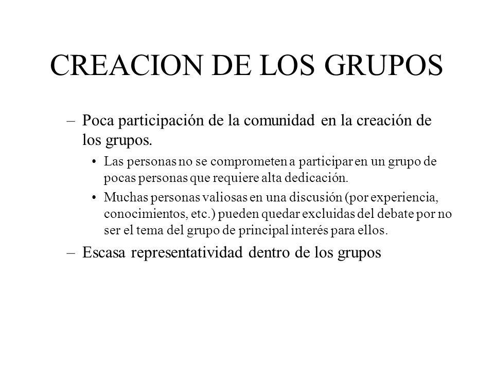 CREACION DE LOS GRUPOS –Poca participación de la comunidad en la creación de los grupos. Las personas no se comprometen a participar en un grupo de po