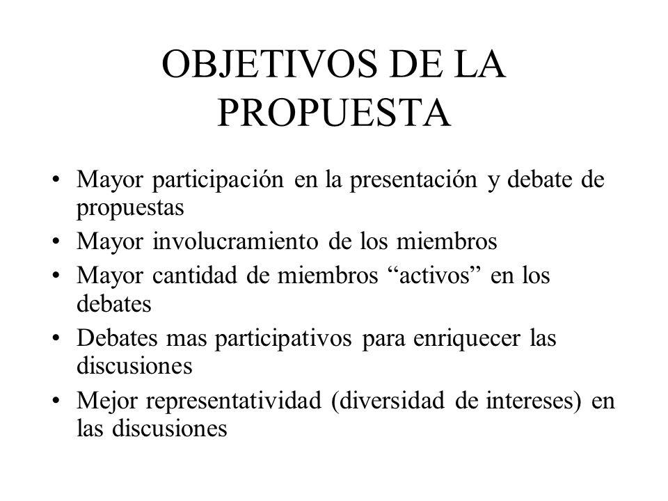 OBJETIVOS DE LA PROPUESTA Mayor participación en la presentación y debate de propuestas Mayor involucramiento de los miembros Mayor cantidad de miembr