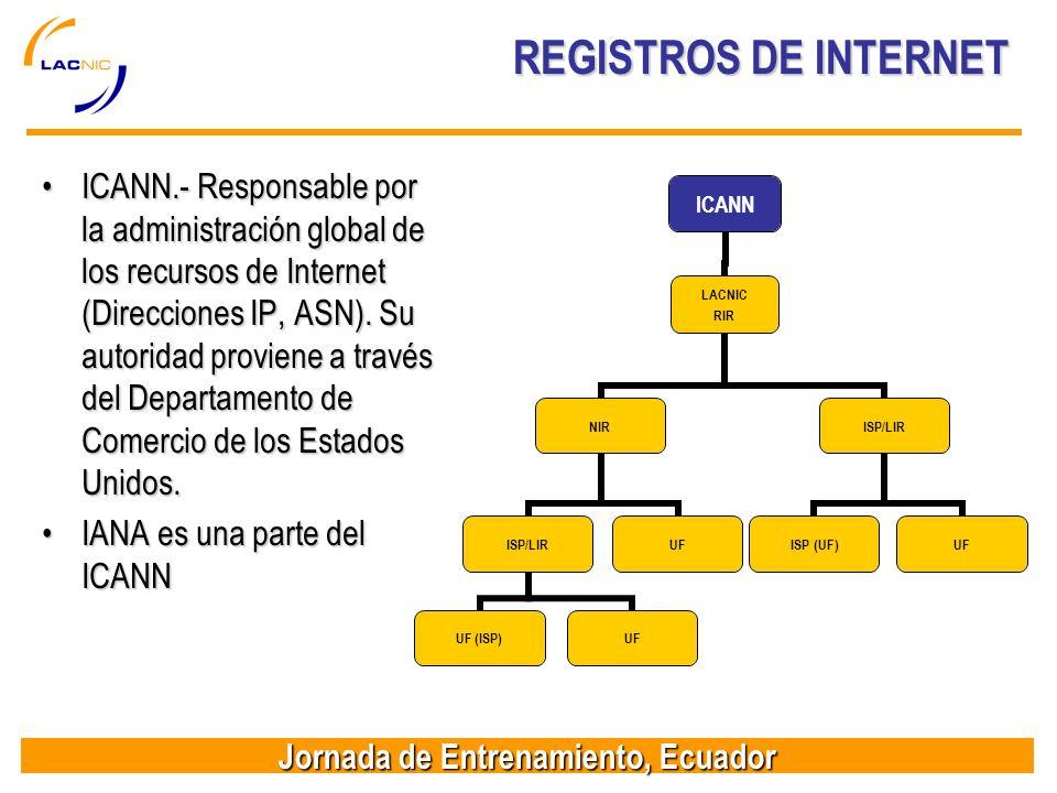 Jornada de Entrenamiento, Ecuador REGISTROS DE INTERNET ICANN.- Responsable por la administración global de los recursos de Internet (Direcciones IP,