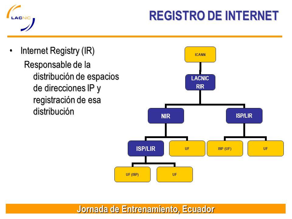Jornada de Entrenamiento, Ecuador REGISTRO DE INTERNET REGISTRO DE INTERNET Internet Registry (IR)Internet Registry (IR) Responsable de la distribució