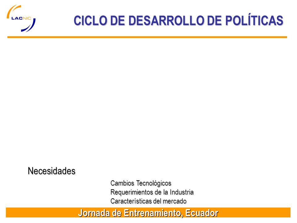 Jornada de Entrenamiento, Ecuador CICLO DE DESARROLLO DE POLÍTICAS Necesidades Cambios Tecnológicos Requerimientos de la Industria Características del