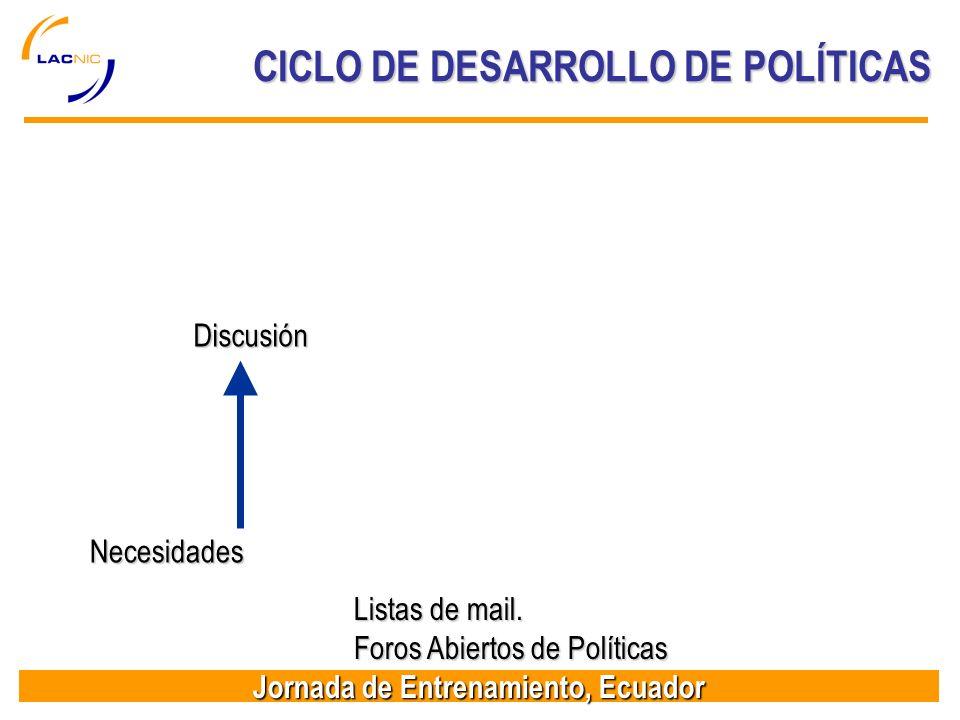 Jornada de Entrenamiento, Ecuador CICLO DE DESARROLLO DE POLÍTICAS Necesidades Discusión Listas de mail. Foros Abiertos de Políticas