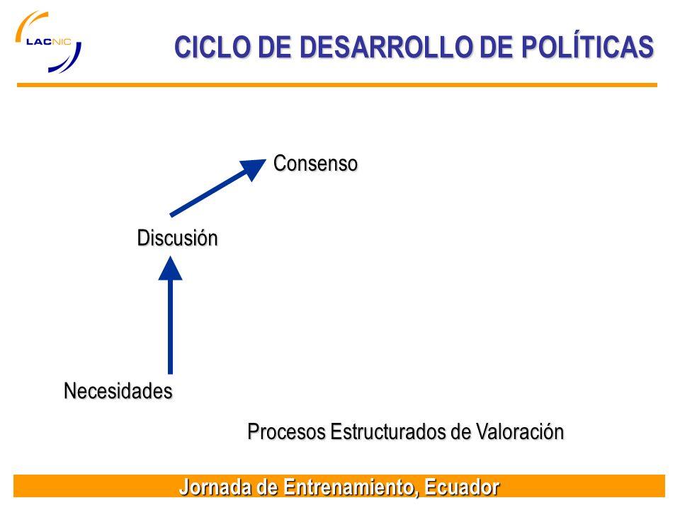 Jornada de Entrenamiento, Ecuador CICLO DE DESARROLLO DE POLÍTICAS Necesidades Discusión Consenso Procesos Estructurados de Valoración